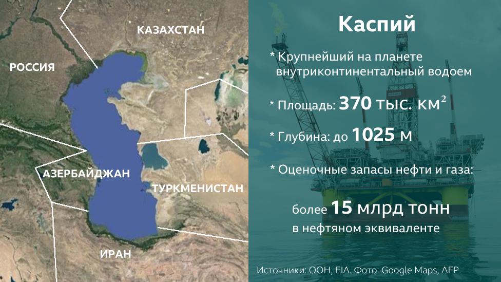 Каспий тихо становится русским