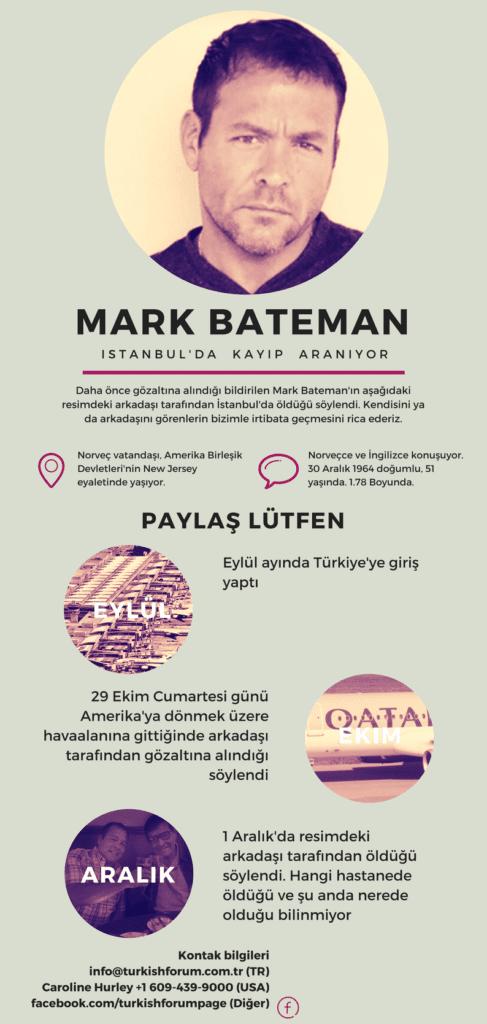 Mark Bateman İstanbul'da aranıyor